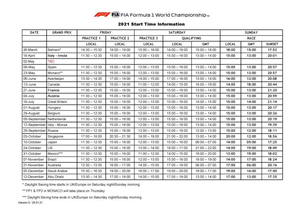 Das sind die TV-Startzeiten der Saison 2021. Credit: F1