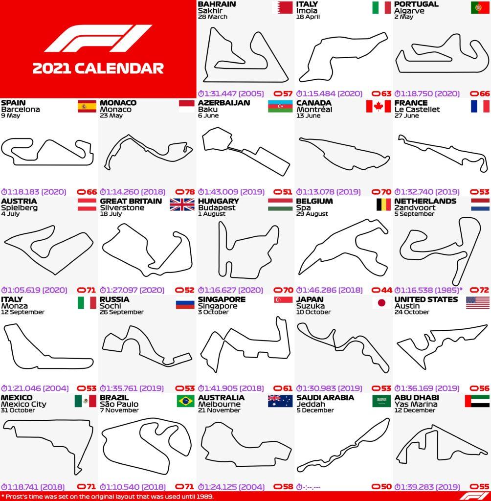 Formel 1 Strecken Kalender 2021